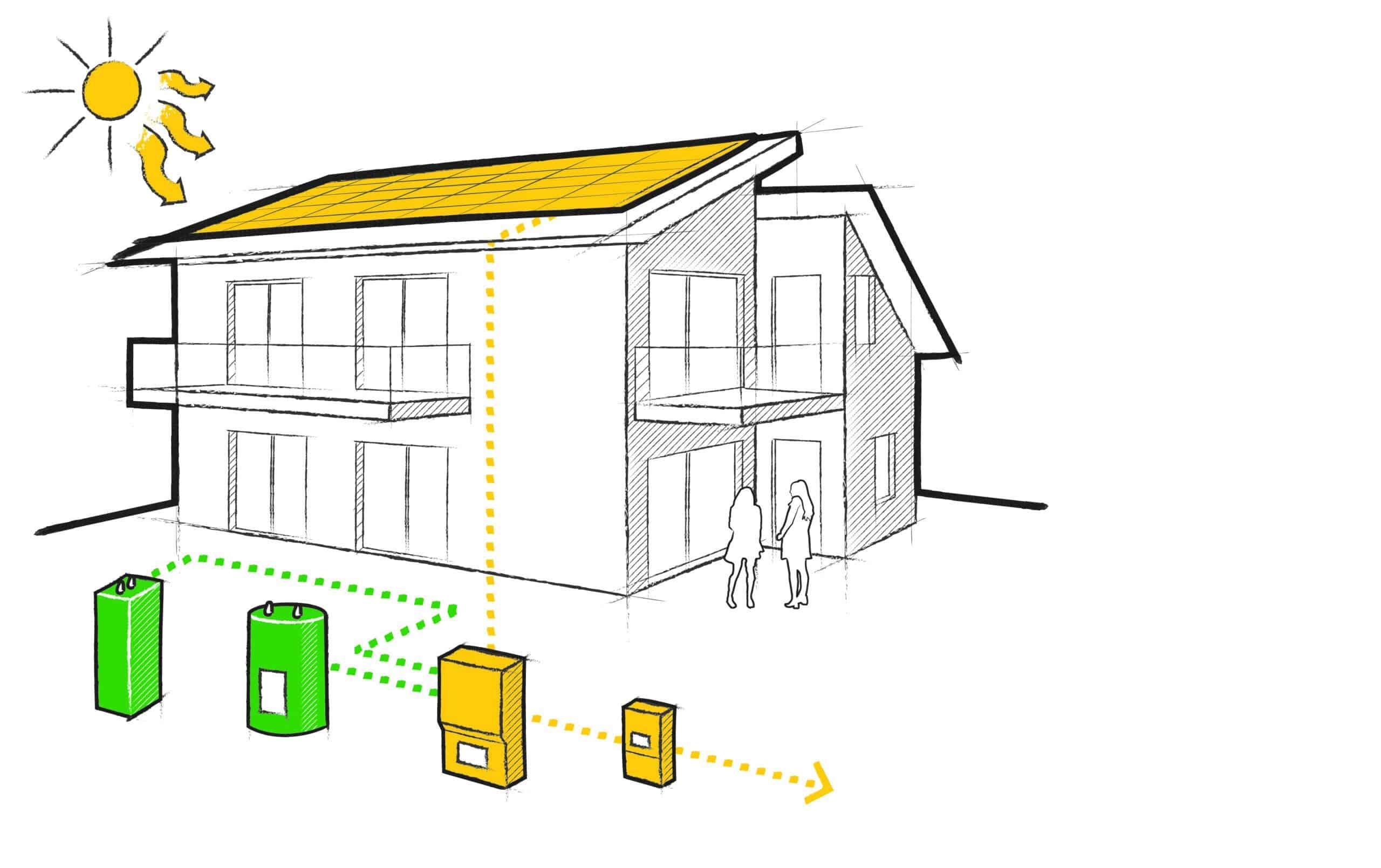 Consumo eléctrico en casa ecológica