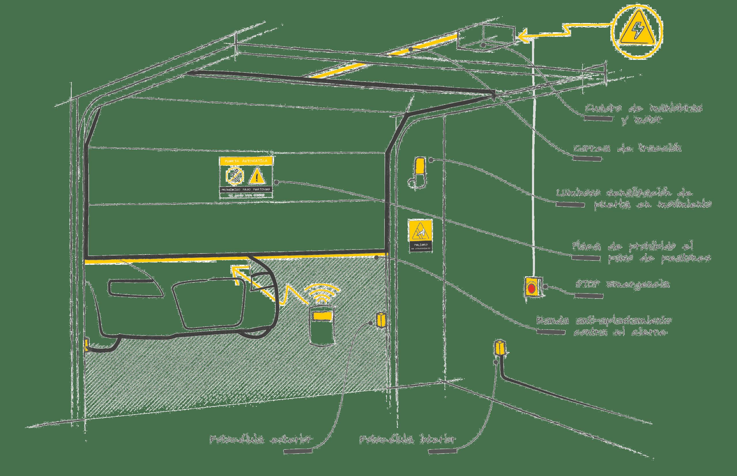 https://fain.es/wp-content/uploads/2020/09/190916_FAIN_Puerta-Seccional_HD-01-scaled-1.png