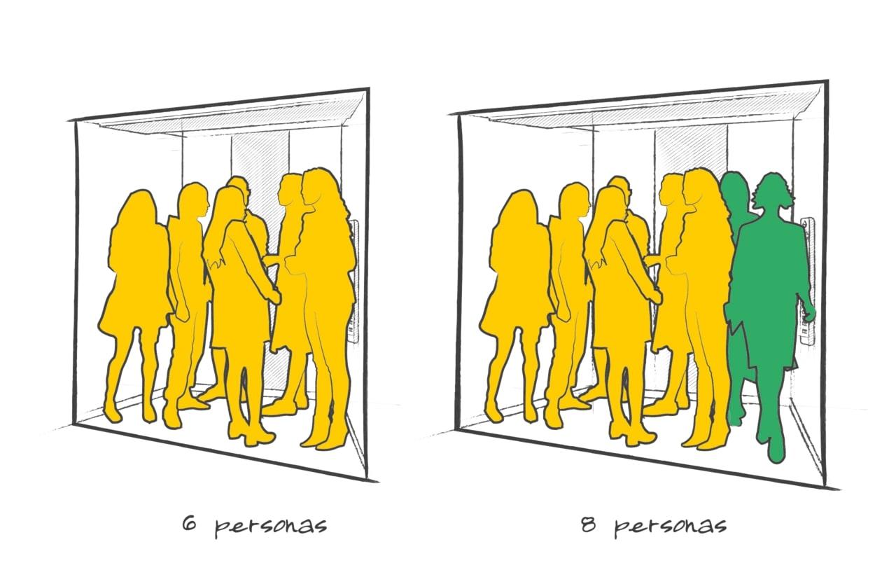 https://fain.es/wp-content/uploads/2020/09/capacity-elevator-lift.jpg